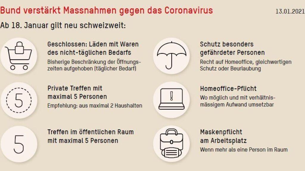 COVID-19 Informationen